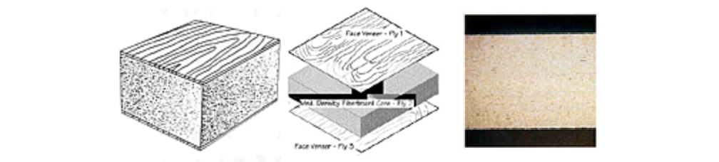 Medium Density Fiberboard Diagrams