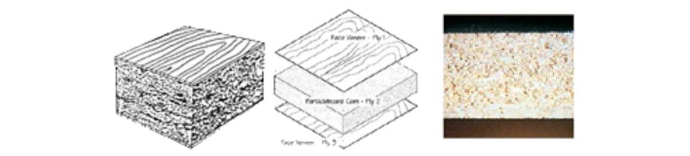 Particle Board Core Diagrams
